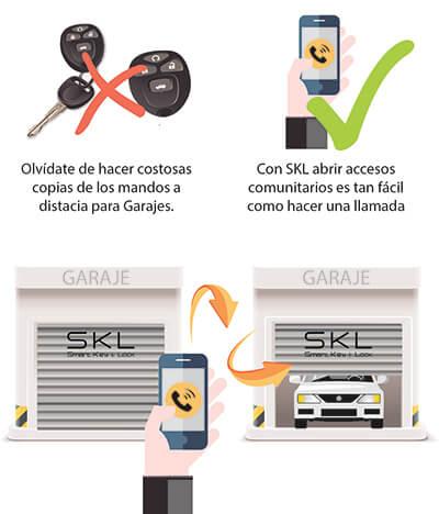 Control de accesos para parkings, ya es posible abrir la puerta del garaje comunitario con el teléfono móvil